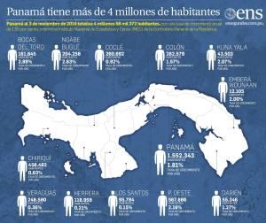 panama_4-millones-de-habitantes