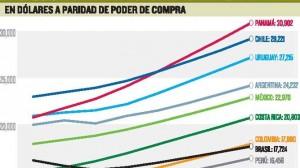 Panama_2017_PIB 2018